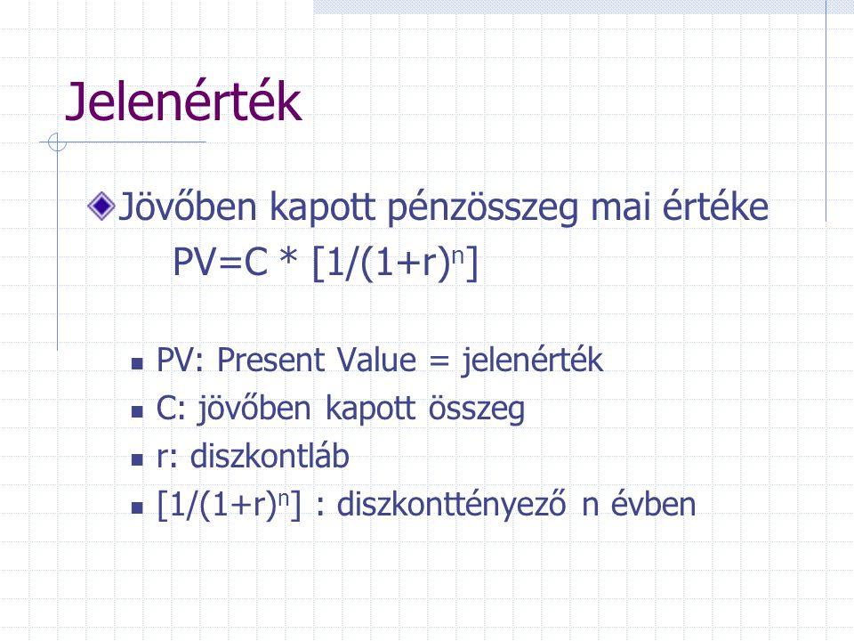 Jelenérték Jövőben kapott pénzösszeg mai értéke PV=C * [1/(1+r)n]